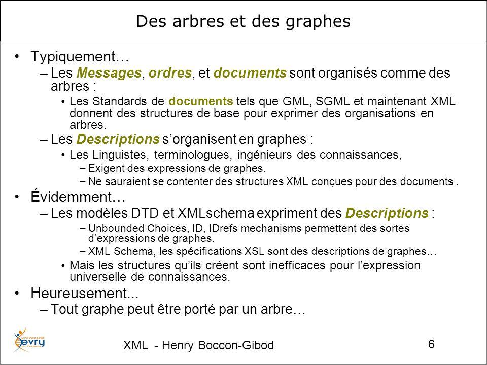 XML - Henry Boccon-Gibod 6 Des arbres et des graphes Typiquement… –Les Messages, ordres, et documents sont organisés comme des arbres : Les Standards de documents tels que GML, SGML et maintenant XML donnent des structures de base pour exprimer des organisations en arbres.