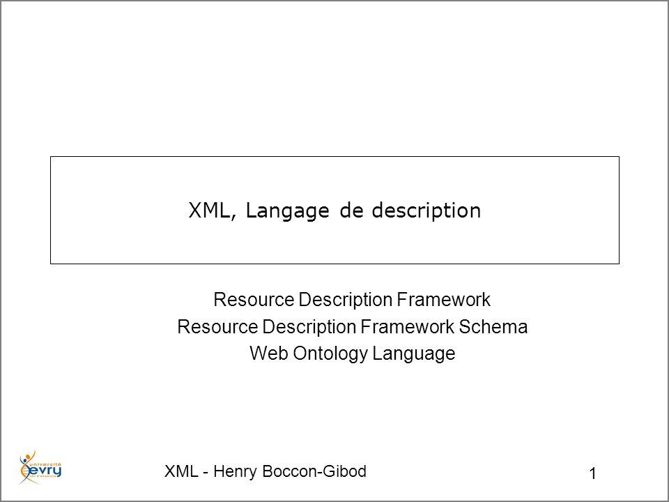 XML - Henry Boccon-Gibod 32 Classes OWL Owl:Thing est la classe mère de toutes les classes Owl:noThing est classe fille de toutes les classes Une classe OWL peut être définie – par une référence (URI) – par lénumération de ses instances: