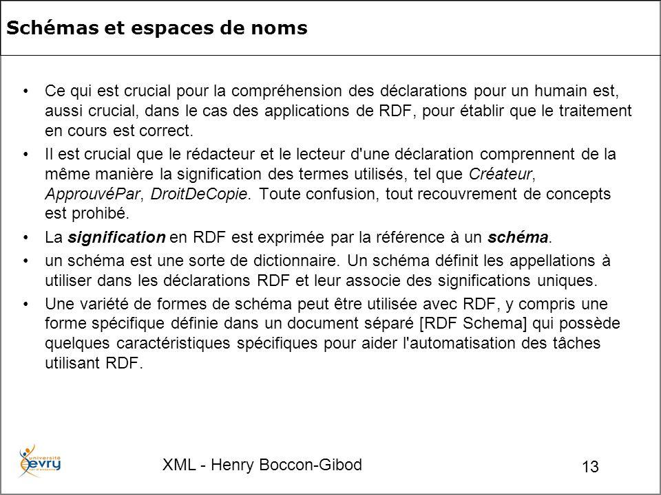 XML - Henry Boccon-Gibod 13 Schémas et espaces de noms Ce qui est crucial pour la compréhension des déclarations pour un humain est, aussi crucial, dans le cas des applications de RDF, pour établir que le traitement en cours est correct.
