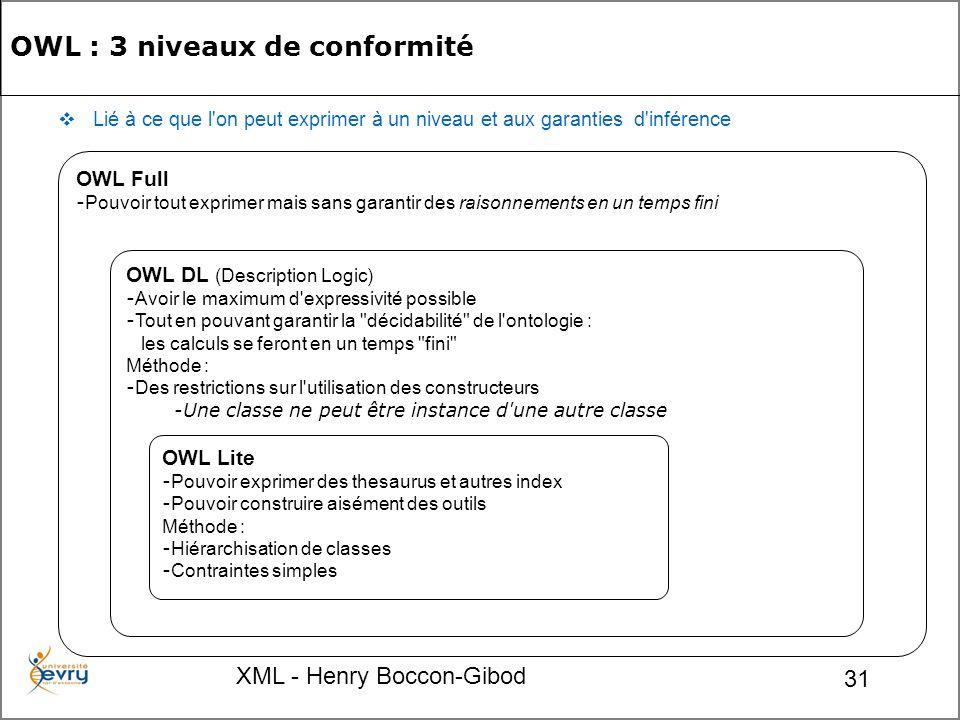 XML - Henry Boccon-Gibod 31 OWL Full - Pouvoir tout exprimer mais sans garantir des raisonnements en un temps fini OWL : 3 niveaux de conformité Lié à ce que l on peut exprimer à un niveau et aux garanties d inférence OWL DL (Description Logic) - Avoir le maximum d expressivité possible - Tout en pouvant garantir la décidabilité de l ontologie : les calculs se feront en un temps fini Méthode : - Des restrictions sur l utilisation des constructeurs -Une classe ne peut être instance d une autre classe OWL Lite - Pouvoir exprimer des thesaurus et autres index - Pouvoir construire aisément des outils Méthode : - Hiérarchisation de classes - Contraintes simples