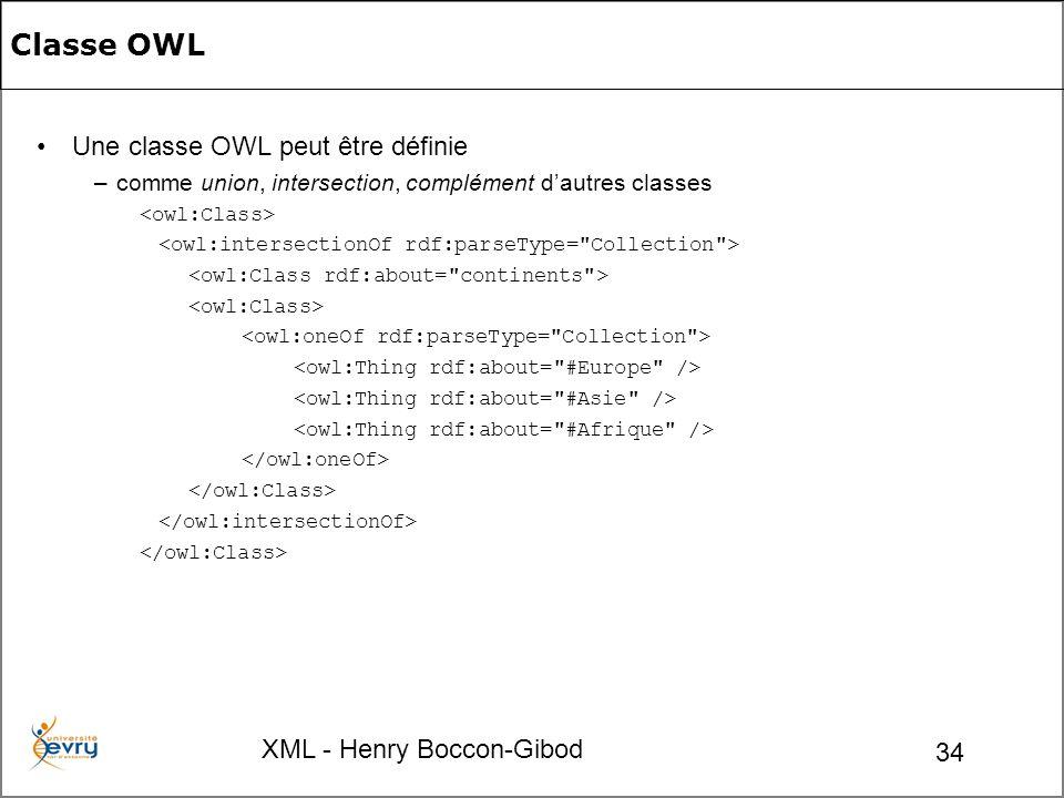 XML - Henry Boccon-Gibod 34 Classe OWL Une classe OWL peut être définie –comme union, intersection, complément dautres classes