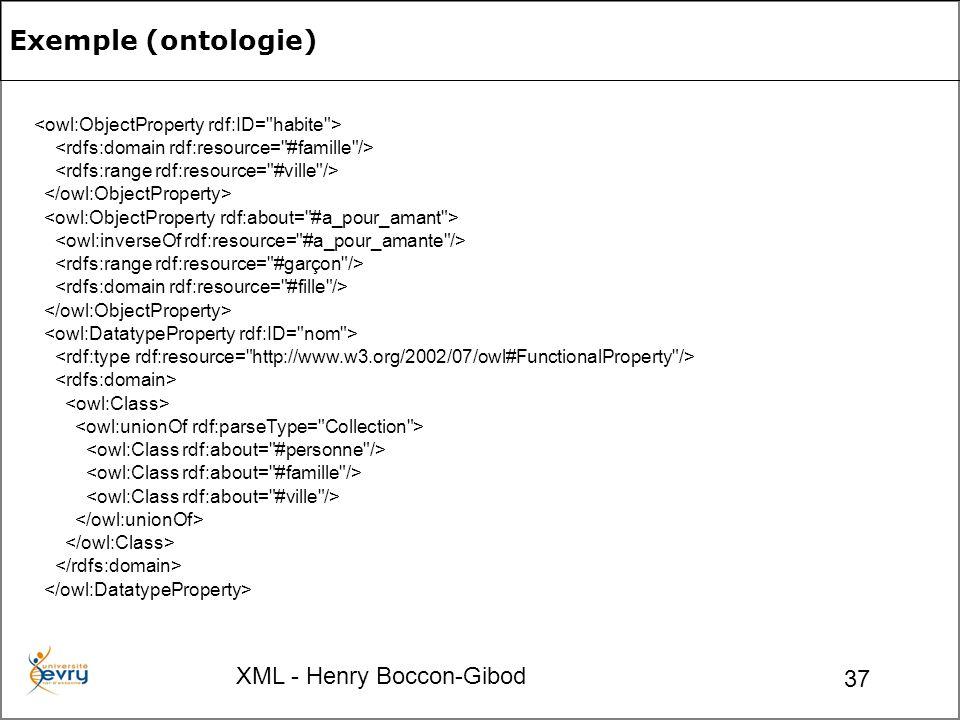 XML - Henry Boccon-Gibod 37 Exemple (ontologie)