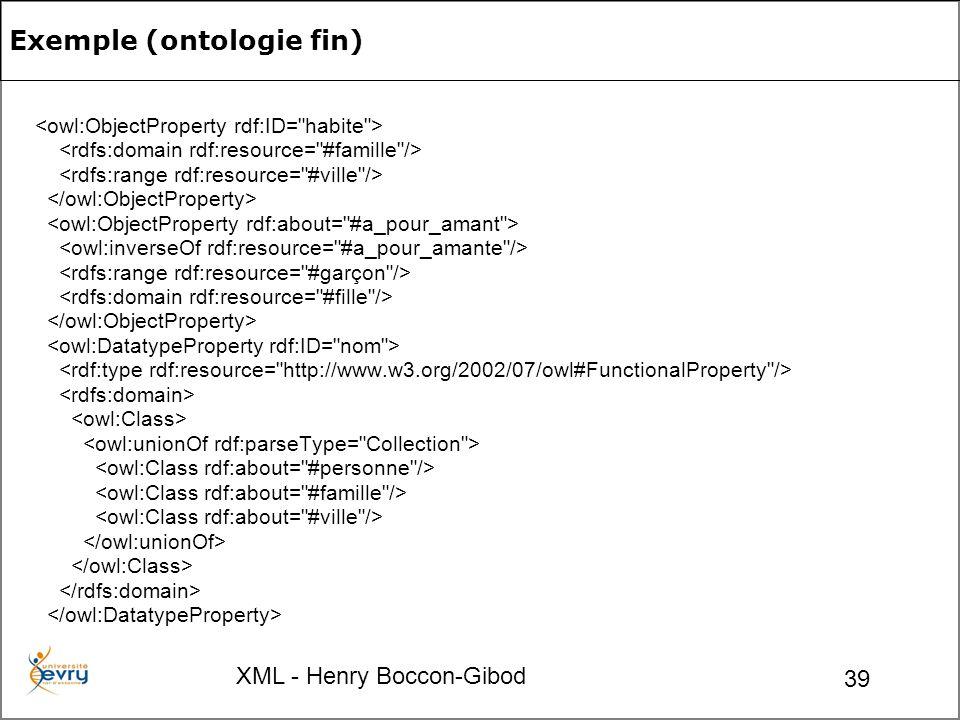 XML - Henry Boccon-Gibod 39 Exemple (ontologie fin)