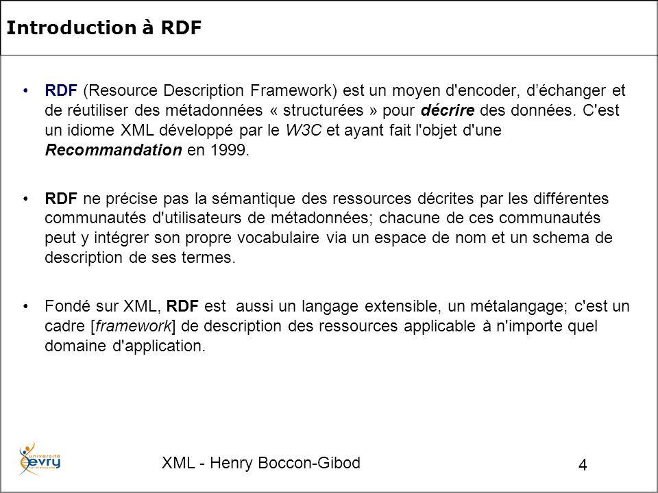XML - Henry Boccon-Gibod 15 Schema RDF Un schéma est l endroit où les définitions et les restrictions d usage pour les propriétés sont documentées.