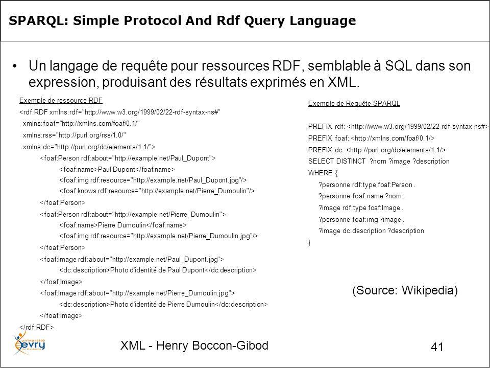 XML - Henry Boccon-Gibod 41 Un langage de requête pour ressources RDF, semblable à SQL dans son expression, produisant des résultats exprimés en XML.