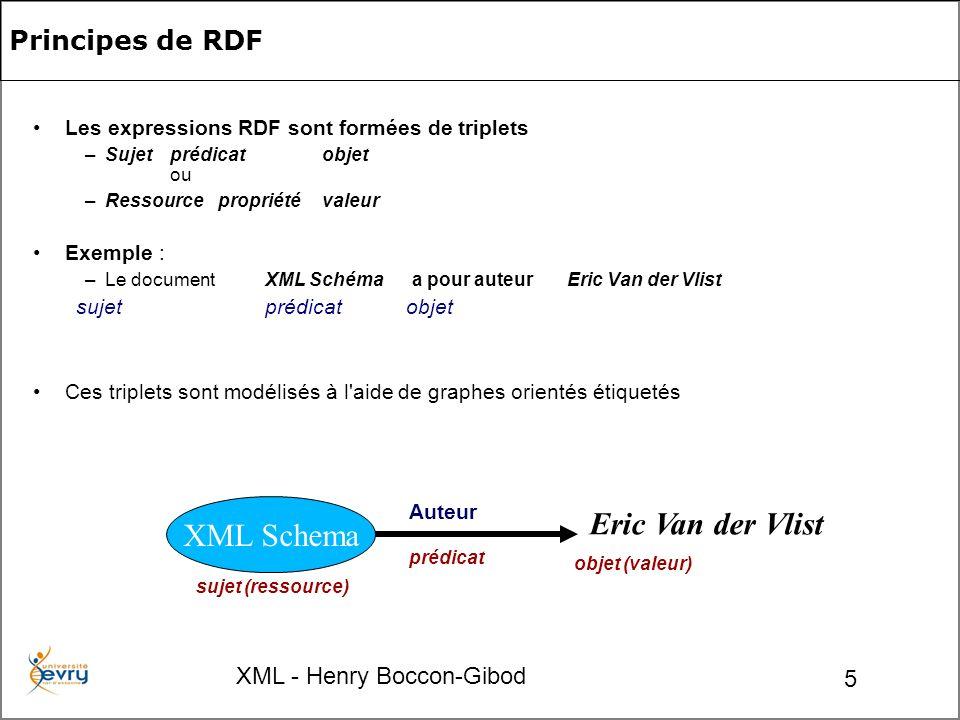 XML - Henry Boccon-Gibod 5 Principes de RDF Les expressions RDF sont formées de triplets –Sujetprédicat objet ou –Ressourcepropriété valeur Exemple : –Le document XML Schéma a pour auteur Eric Van der Vlist sujet prédicat objet Ces triplets sont modélisés à l aide de graphes orientés étiquetés XML Schema Auteur prédicat sujet (ressource) objet (valeur) Eric Van der Vlist