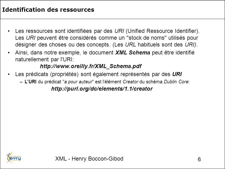 XML - Henry Boccon-Gibod 47 Opportunité moteur de recherche sémantique –http://web.mit.edu/museum/ware/viollet_le_duc.htmlhttp://web.mit.edu/museum/ware/viollet_le_duc.html Le document concerne Viollet le Duc (identification) Viollet le Duc est un architecte Viollet le Duc a comme élève Paul Boeswillwald –http://www.mediatheque-patrimoine.culture.gouv.fr/fr/biographies/boeswillwald_paul.htmlhttp://www.mediatheque-patrimoine.culture.gouv.fr/fr/biographies/boeswillwald_paul.html Le document concerne Paul Boeswillwald (identification) –http://www.musee-moyenage.fr/pages/page_id18390_u1l2.htmhttp://www.musee-moyenage.fr/pages/page_id18390_u1l2.htm A comme nom Hotel de Cluny Restauré par Paul Boeswillwald A comme lieu Paris … Question : trouver des informations sur des monuments à Paris restaurés par un architecte élève de Viollet le Duc –Triple clé: Identifier (Viollet Le Duc, Paul Boeswillwald, etc.) –Définir des équivalences entre ressources Normaliser les concepts (personne, site, métier, a comme élève, etc.) –Définir des équivalences entre concepts si nécessaire Inférer –Si Paul Boeswillwald est élève de Viollet Le Duc ; Si Viollet Le Duc est architecte –Paul Boeswillwald est architecte … –En utilisant des descriptions agrégées de différentes bases du Web Méta- données associées aux sites