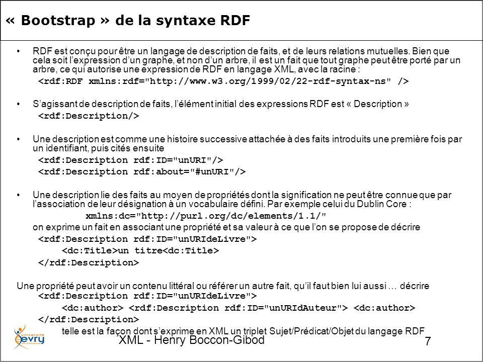 XML - Henry Boccon-Gibod 18 exemples CD Record Tape <rdf:RDF xmlns:rdf= http://www.w3.org/1999/02/22-rdf-syntax-ns# xmlns:cd= http://www.recshop.fake/cd# > George John Paul Ringo