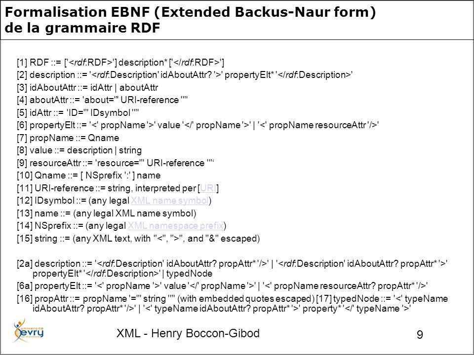 XML - Henry Boccon-Gibod 10 syntaxe XML de RDF Un sujet (ressource) peut posséder plusieurs prédicats (propriétés) Ce qui se traduit en syntaxe RDF: <rdf:RDF xmlns:rdf= http://www.w3.org/1999/02/22-rdf-syntax-ns# xmlns:dc= http://purl.org/dc/elements/1.1/ > Eric Van der Vlist URL des prédicats Dublin Core Sujet Prédicat objet