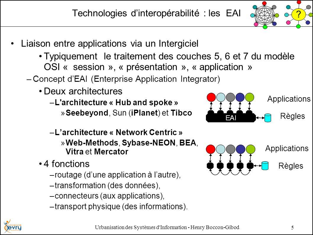 Urbanisation des Systèmes d Information - Henry Boccon-Gibod 5 Technologies dinteropérabilité : les EAI Liaison entre applications via un Intergiciel Typiquement le traitement des couches 5, 6 et 7 du modèle OSI « session », « présentation », « application » –Concept dEAI (Enterprise Application Integrator) Deux architectures –L architecture « Hub and spoke » »Seebeyond, Sun (iPlanet) et Tibco –Larchitecture « Network Centric » »Web-Methods, Sybase-NEON, BEA, Vitra et Mercator 4 fonctions –routage (dune application à lautre), –transformation (des données), –connecteurs (aux applications), –transport physique (des informations).