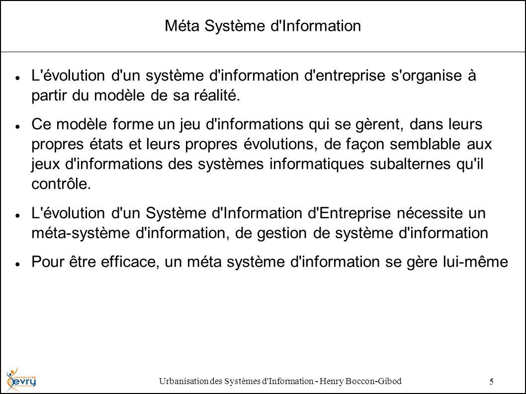Urbanisation des Systèmes d Information - Henry Boccon-Gibod 5 Méta Système d Information L évolution d un système d information d entreprise s organise à partir du modèle de sa réalité.