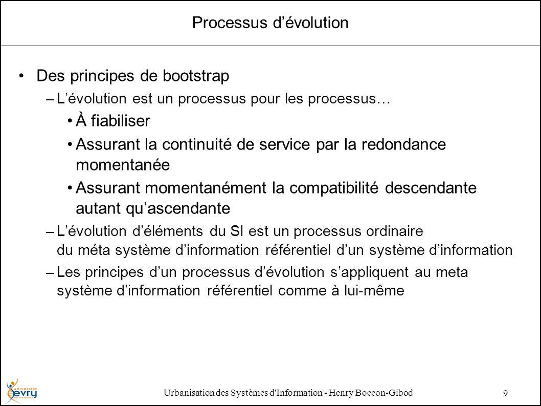 Urbanisation des Systèmes d Information - Henry Boccon-Gibod 9 Processus dévolution Des principes de bootstrap –Lévolution est un processus pour les processus… À fiabiliser Assurant la continuité de service par la redondance momentanée Assurant momentanément la compatibilité descendante autant quascendante –Lévolution déléments du SI est un processus ordinaire du méta système dinformation référentiel dun système dinformation –Les principes dun processus dévolution sappliquent au meta système dinformation référentiel comme à lui-même