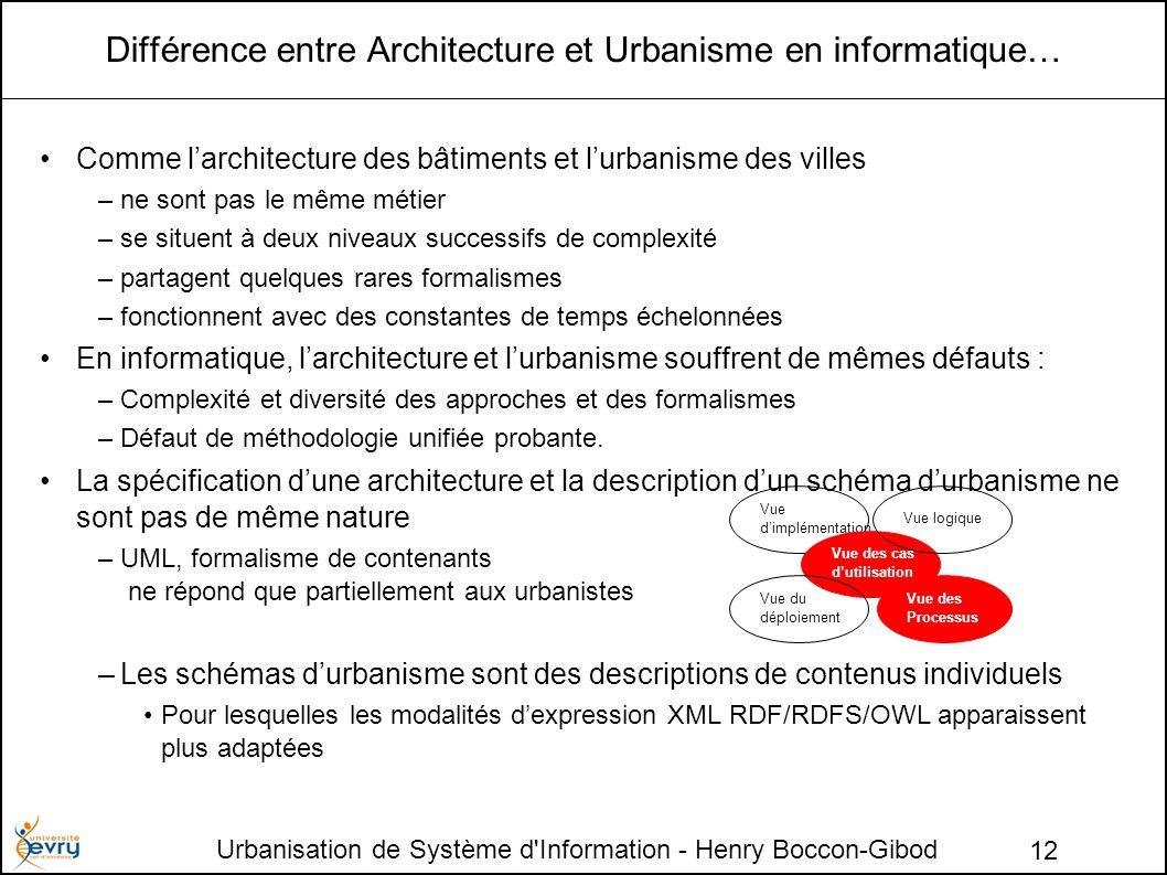 Urbanisation de Système d Information - Henry Boccon-Gibod 12 Différence entre Architecture et Urbanisme en informatique… Comme larchitecture des bâtiments et lurbanisme des villes –ne sont pas le même métier –se situent à deux niveaux successifs de complexité –partagent quelques rares formalismes –fonctionnent avec des constantes de temps échelonnées En informatique, larchitecture et lurbanisme souffrent de mêmes défauts : –Complexité et diversité des approches et des formalismes –Défaut de méthodologie unifiée probante.