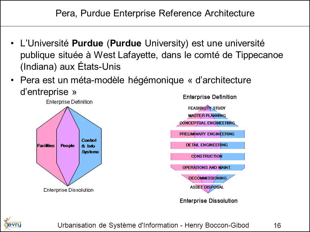 Urbanisation de Système d Information - Henry Boccon-Gibod 16 Pera, Purdue Enterprise Reference Architecture LUniversité Purdue (Purdue University) est une université publique située à West Lafayette, dans le comté de Tippecanoe (Indiana) aux États-Unis Pera est un méta-modèle hégémonique « darchitecture dentreprise »