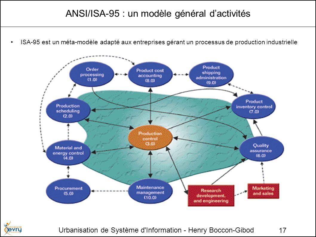 Urbanisation de Système d Information - Henry Boccon-Gibod 17 ANSI/ISA-95 : un modèle général dactivités ISA-95 est un méta-modèle adapté aux entreprises gérant un processus de production industrielle