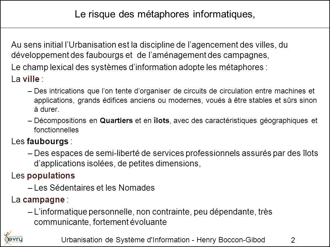 Urbanisation de Système d Information - Henry Boccon-Gibod 23 Lapproche déductive du CIGREF, ou Zachmann revisité Une Démarche raisonnée de rénovation