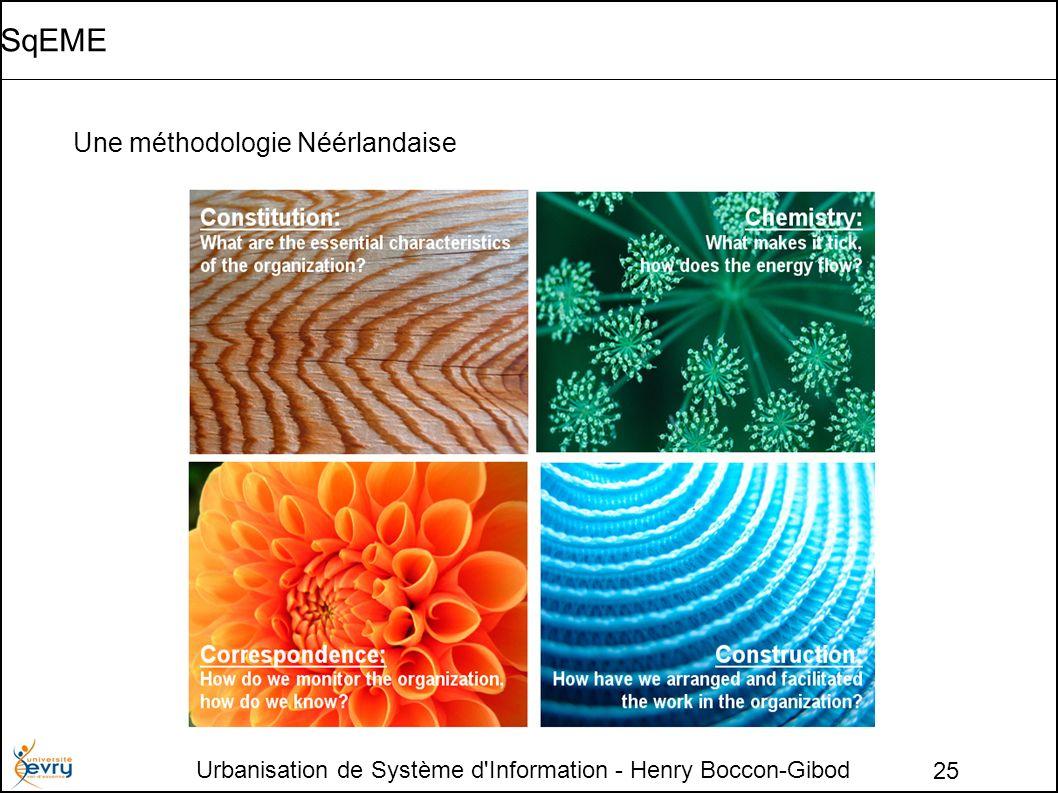 Urbanisation de Système d Information - Henry Boccon-Gibod 25 SqEME Une méthodologie Néérlandaise