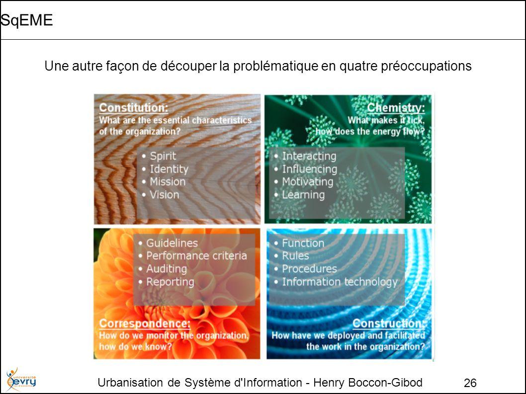 Urbanisation de Système d Information - Henry Boccon-Gibod 26 SqEME Une autre façon de découper la problématique en quatre préoccupations