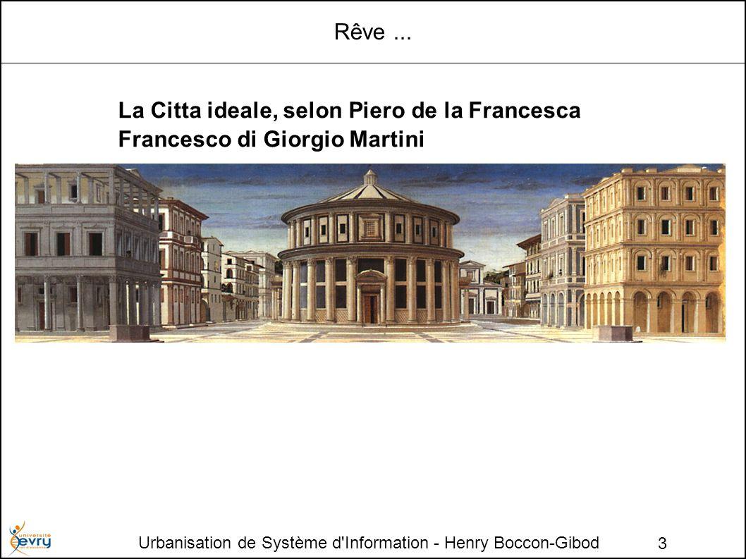 Urbanisation de Système d'Information - Henry Boccon-Gibod 3 Rêve... La Citta ideale, selon Piero de la Francesca Francesco di Giorgio Martini