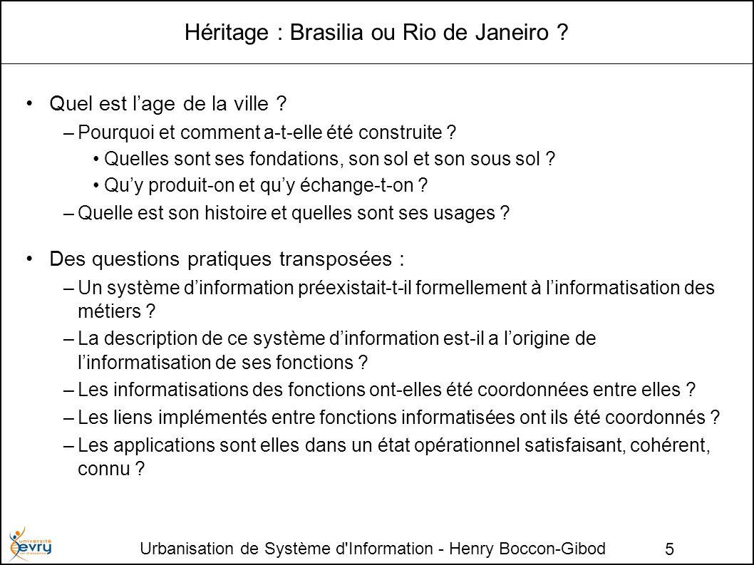 Urbanisation de Système d Information - Henry Boccon-Gibod 6 Urbanisation de Système d information Des préoccupations qui émergent