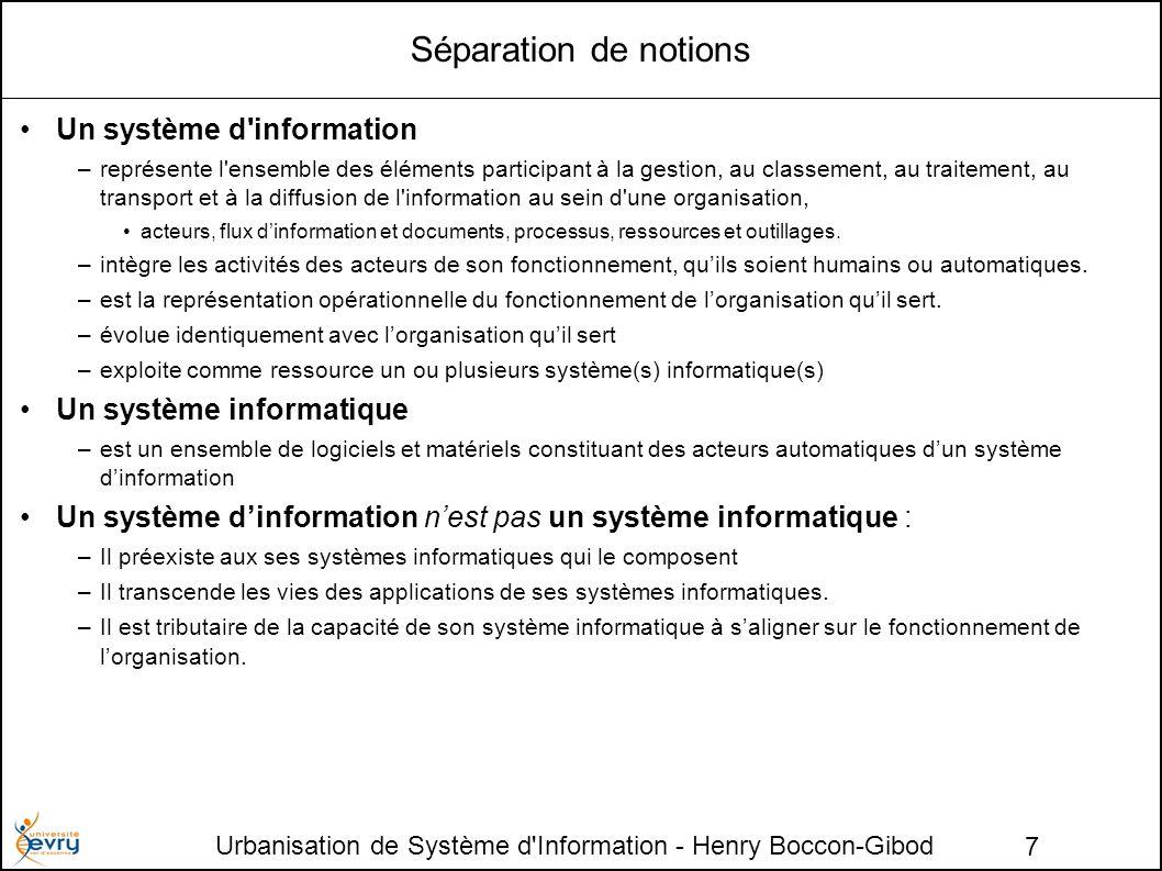 Urbanisation de Système d Information - Henry Boccon-Gibod 18 Méthode de Zachmann (quoi, comment, où, qui, quand, pourquoi) stratégieplanningorganisationLieu sur le réseauFonction effectuéeValeur des données Utilisation Exécutant 6 Spécification de règles cadencementArchitecture de sécurité Architecture de réseaux ProgrammeDéfinition des données Configuration de composants Sous traitant 5 Conception de règles métier Structure de contrôle Architecture de présentation Technologie darchitecture Conception de système Modèle physiqueModèle technologique Réalisateur 4 Modèle de règles métier Structure de processus Architecture dinterface utilisateur Architecture distribuée Architecture applicative Modèle fonctionnel logique Modèle fonctionnel, logique Concepteur 3 Business planPlanning principalModèle de processus logistiqueModèle de processus Modèle sémantique entité relation Modèle Métier, daffaire Contributeur 2 Liste des objectifs Liste des sortes dévénements Liste des organisations importantes Liste des lieux dexploitation Liste des processusprincipaux thèmes de laffaire Périmètre projet Visionnaire 1 Pourquoi (motif) Quand (date heure) Qui (personnes) Où (sur le réseau) Comment (fonction) Quoi (donnée) coucheOrdre Le « Cadre Zachmann » est une approche Données/Traitement générique des problématiques durbanisme