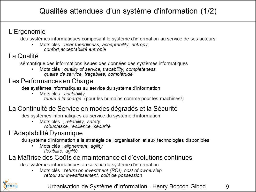 Urbanisation de Système d'Information - Henry Boccon-Gibod 9 Qualités attendues dun système dinformation (1/2) LErgonomie des systèmes informatiques c