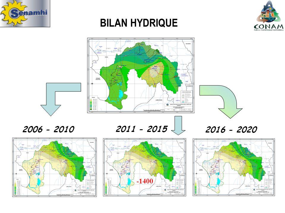 BILAN HYDRIQUE 2006 - 2010 2011 - 2015 2016 - 2020 -1400