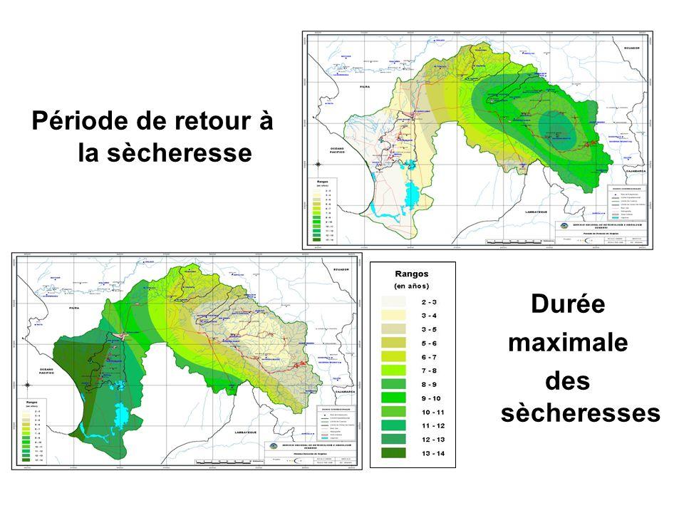Durée maximale des sècheresses Période de retour à la sècheresse