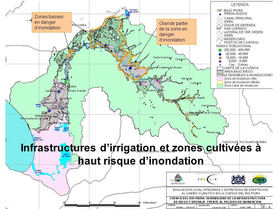 Grande partie de la zone en danger dinondation Zones basses en danger dinondation Infrastructures dirrigation et zones cultivées à haut risque dinonda