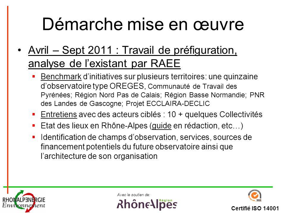 Certifié ISO 14001 Avec le soutien de: Démarche mise en œuvre Avril – Sept 2011 : Travail de préfiguration, analyse de lexistant par RAEE Benchmark dinitiatives sur plusieurs territoires: une quinzaine dobservatoire type OREGES, Communauté de Travail des Pyrénées; Région Nord Pas de Calais; Région Basse Normandie; PNR des Landes de Gascogne; Projet ECCLAIRA-DECLIC Entretiens avec des acteurs ciblés : 10 + quelques Collectivités Etat des lieux en Rhône-Alpes (guide en rédaction, etc…) Identification de champs dobservation, services, sources de financement potentiels du future observatoire ainsi que larchitecture de son organisation