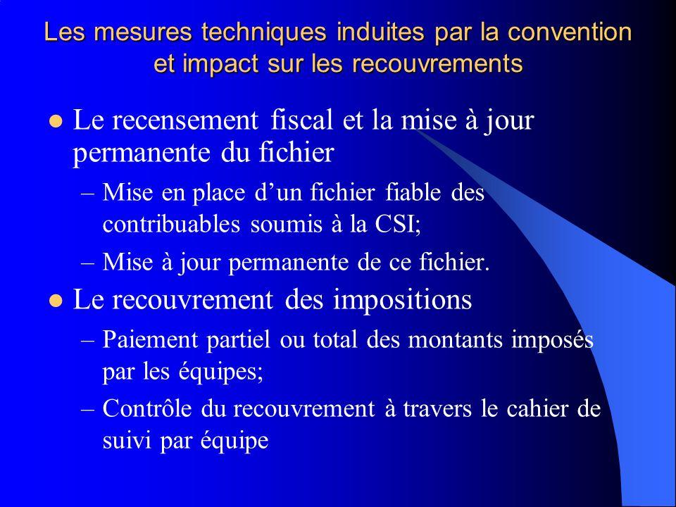 Les mesures techniques induites par la convention et impact sur les recouvrements Le recensement fiscal et la mise à jour permanente du fichier –Mise