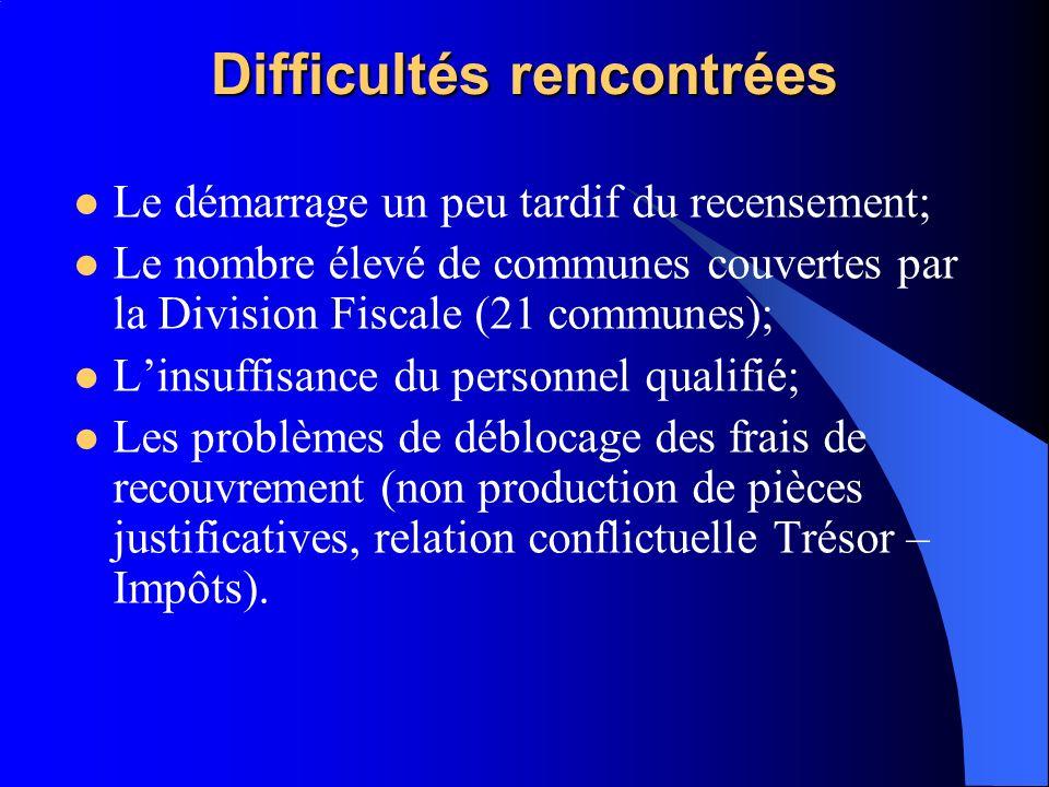 Difficultés rencontrées Le démarrage un peu tardif du recensement; Le nombre élevé de communes couvertes par la Division Fiscale (21 communes); Linsuf