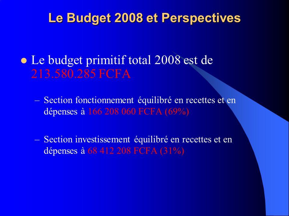 Le Budget 2008 et Perspectives Le budget primitif total 2008 est de 213.580.285 FCFA –Section fonctionnement équilibré en recettes et en dépenses à 16