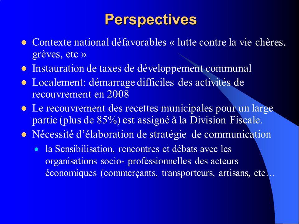 Perspectives Contexte national défavorables « lutte contre la vie chères, grèves, etc » Instauration de taxes de développement communal Localement: dé