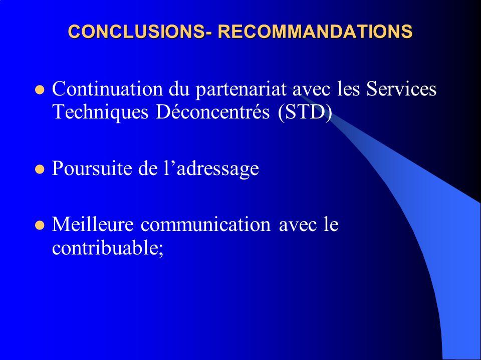 CONCLUSIONS- RECOMMANDATIONS Continuation du partenariat avec les Services Techniques Déconcentrés (STD) Poursuite de ladressage Meilleure communicati