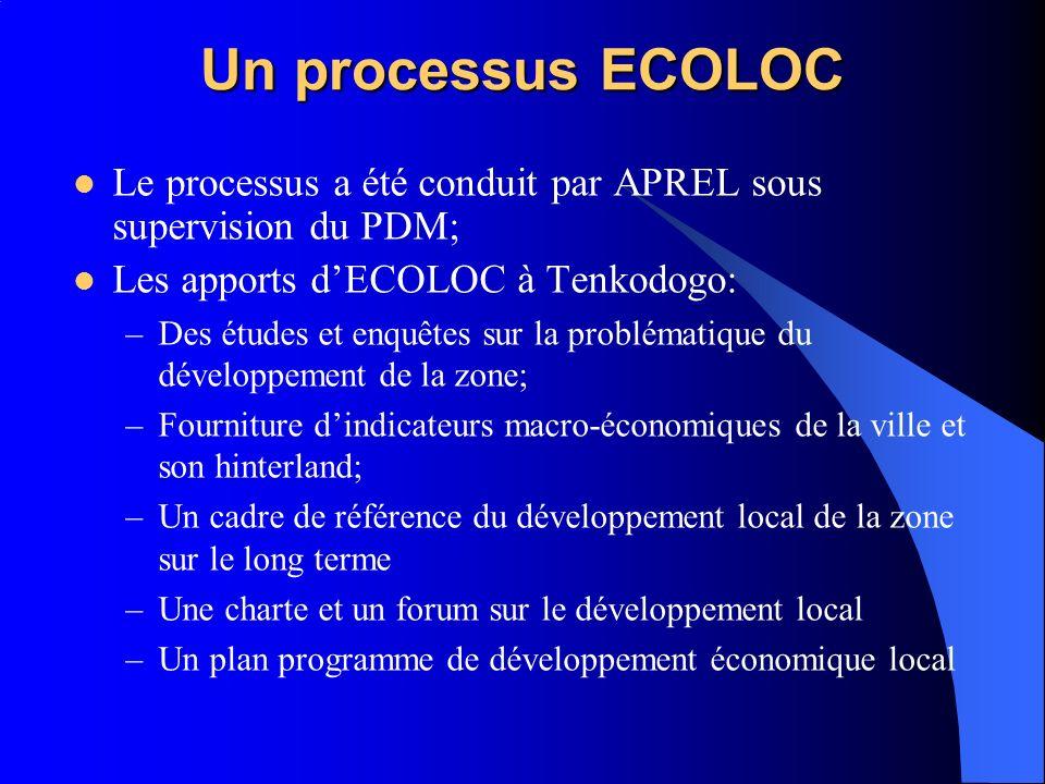 Un processus ECOLOC Le processus a été conduit par APREL sous supervision du PDM; Les apports dECOLOC à Tenkodogo: –Des études et enquêtes sur la prob