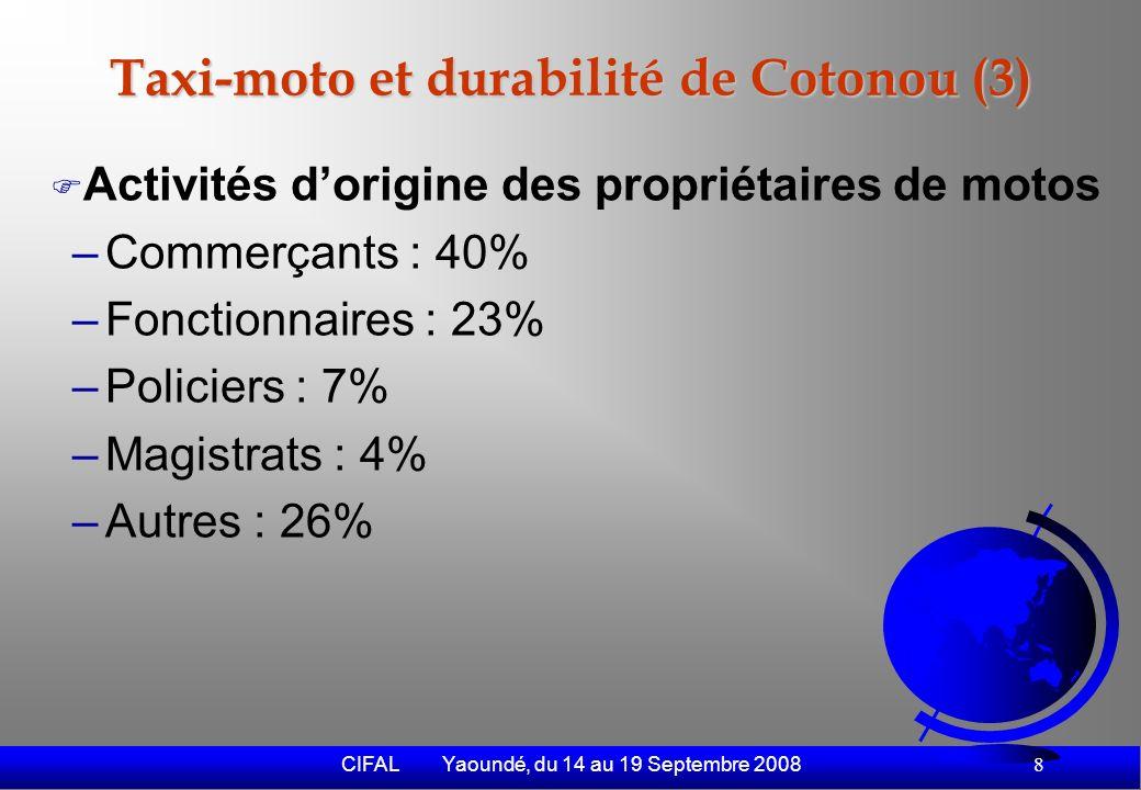 CIFAL Yaoundé, du 14 au 19 Septembre 2008 9 Redistribution des revenus du secteur (1) Les revenus moyens se répartissent comme suit : –Conducteur :1.406 F/jour soit 36.565/mois –Lexploitant : 1.354 F/jour soit 35.204 –Conducteur-propriétaire : 2.760 F/j soit 71.769 F/mois largement supérieur au SMIG La dépense journalière de carburant est estimée à 972 F soit 25.275 F CFA Le poids économique des taxi-motos est estimé en 1997 à 32 milliards sans compter