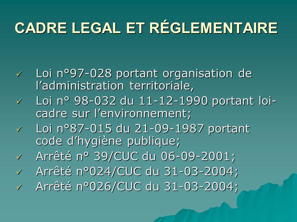 CADRE LEGAL ET RÉGLEMENTAIRE Loi n°97-028 portant organisation de ladministration territoriale, Loi n°97-028 portant organisation de ladministration territoriale, Loi n° 98-032 du 11-12-1990 portant loi- cadre sur lenvironnement; Loi n° 98-032 du 11-12-1990 portant loi- cadre sur lenvironnement; Loi n°87-015 du 21-09-1987 portant code dhygiène publique; Loi n°87-015 du 21-09-1987 portant code dhygiène publique; Arrêté n° 39/CUC du 06-09-2001; Arrêté n° 39/CUC du 06-09-2001; Arrêté n°024/CUC du 31-03-2004; Arrêté n°024/CUC du 31-03-2004; Arrêté n°026/CUC du 31-03-2004; Arrêté n°026/CUC du 31-03-2004;