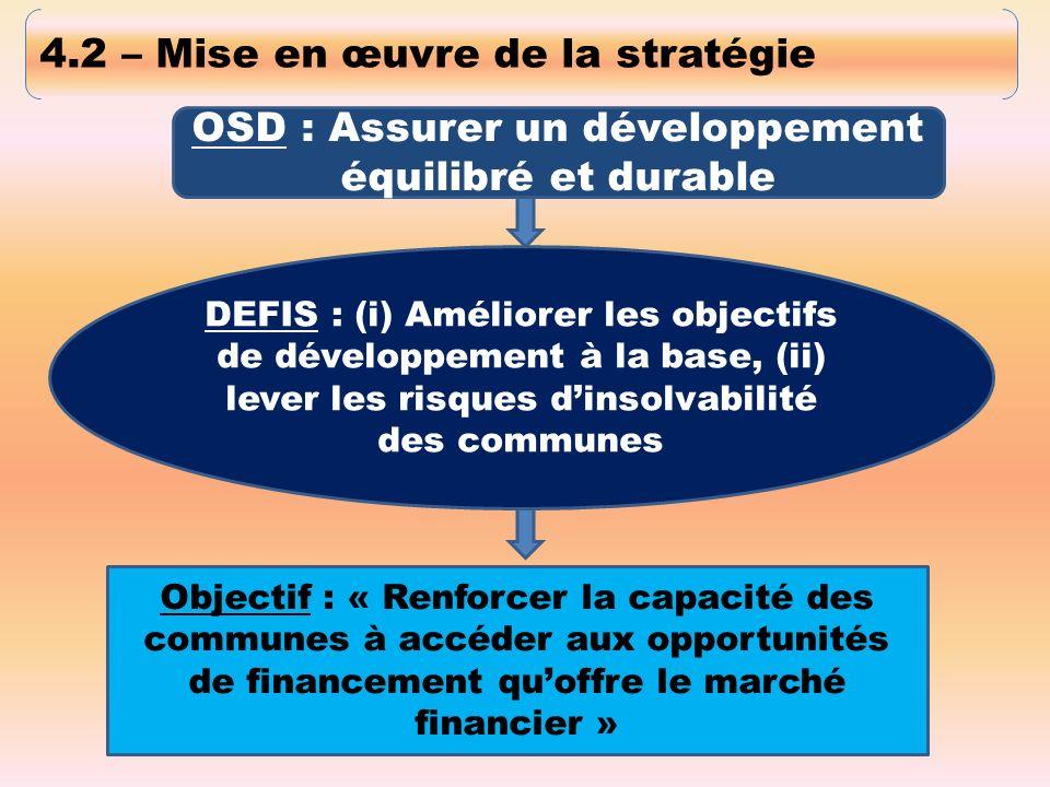 4.2 – Mise en œuvre de la stratégie OSD : Assurer un développement équilibré et durable DEFIS : (i) Améliorer les objectifs de développement à la base, (ii) lever les risques dinsolvabilité des communes Objectif : « Renforcer la capacité des communes à accéder aux opportunités de financement quoffre le marché financier »