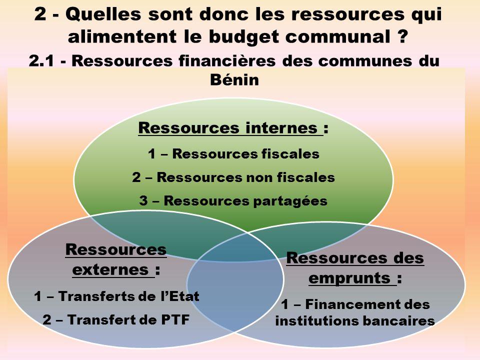 2 - Quelles sont donc les ressources qui alimentent le budget communal .