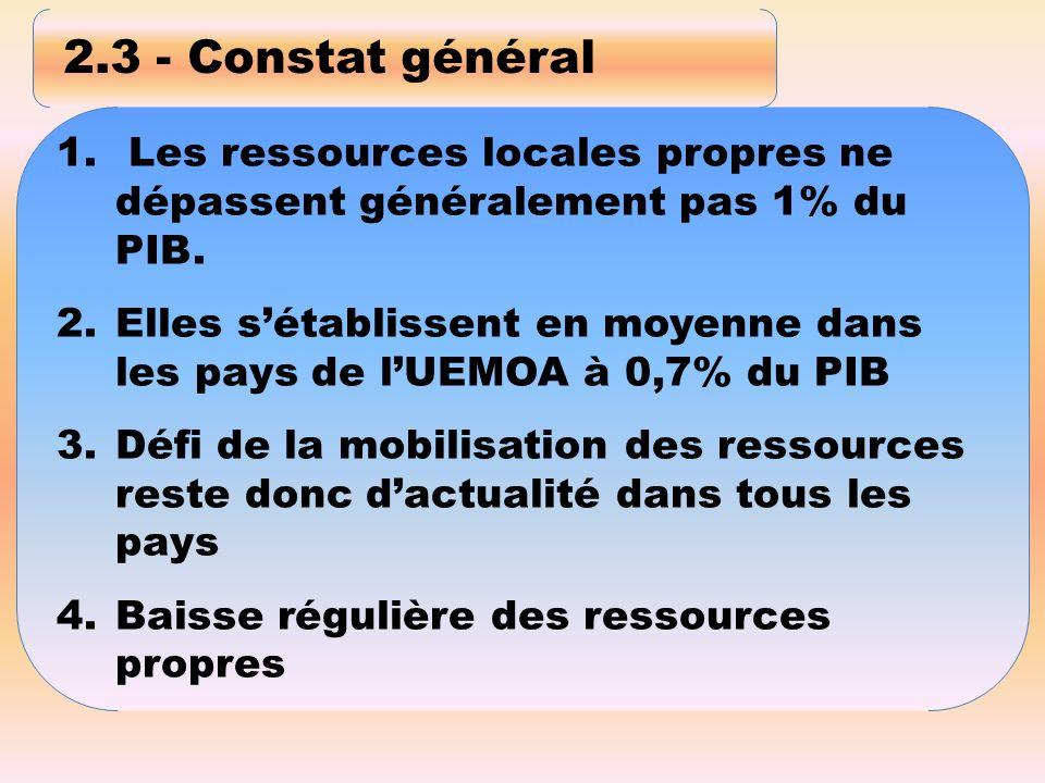 2.3 - Constat général 1. Les ressources locales propres ne dépassent généralement pas 1% du PIB.