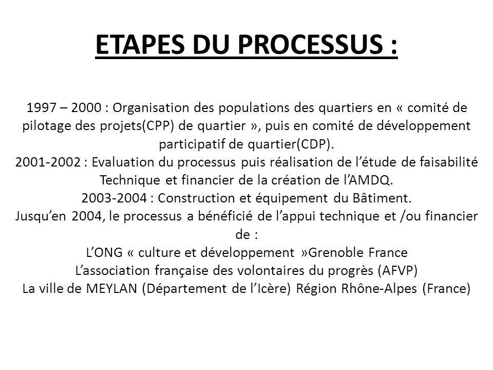 ETAPES DU PROCESSUS : 1997 – 2000 : Organisation des populations des quartiers en « comité de pilotage des projets(CPP) de quartier », puis en comité de développement participatif de quartier(CDP).