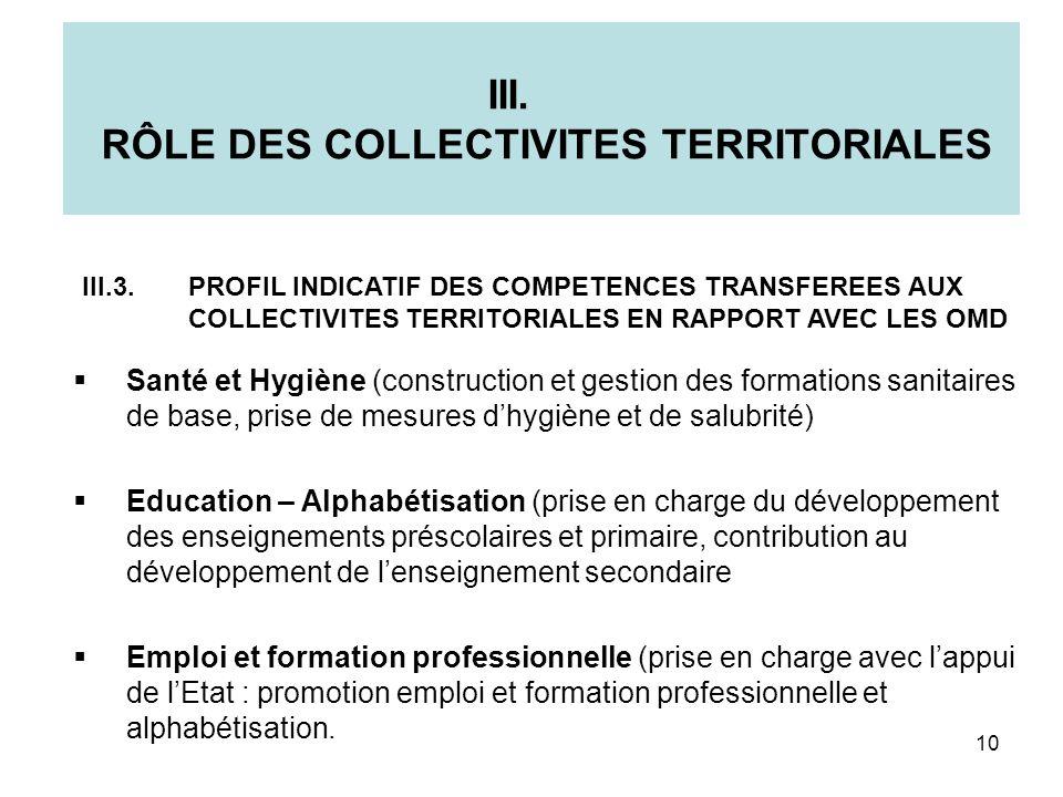 III. RÔLE DES COLLECTIVITES TERRITORIALES Santé et Hygiène (construction et gestion des formations sanitaires de base, prise de mesures dhygiène et de