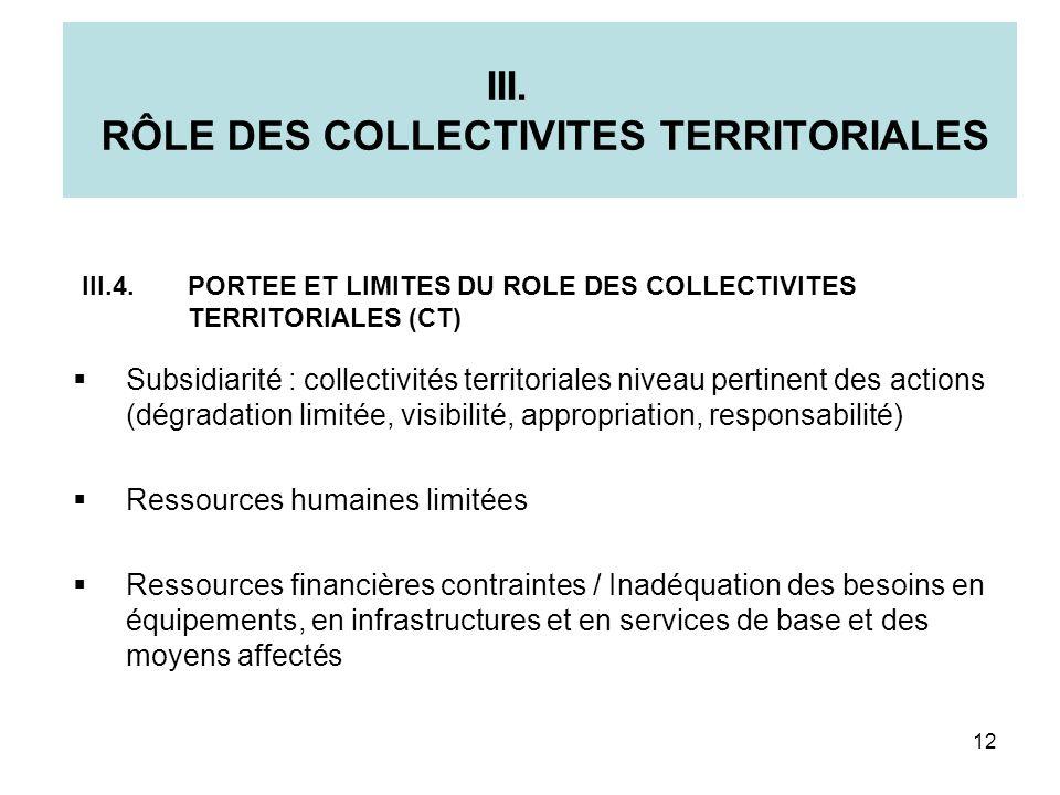 III. RÔLE DES COLLECTIVITES TERRITORIALES Subsidiarité : collectivités territoriales niveau pertinent des actions (dégradation limitée, visibilité, ap