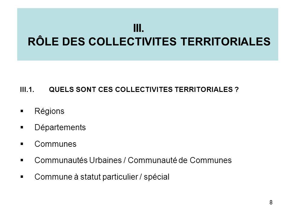 III. RÔLE DES COLLECTIVITES TERRITORIALES Régions Départements Communes Communautés Urbaines / Communauté de Communes Commune à statut particulier / s