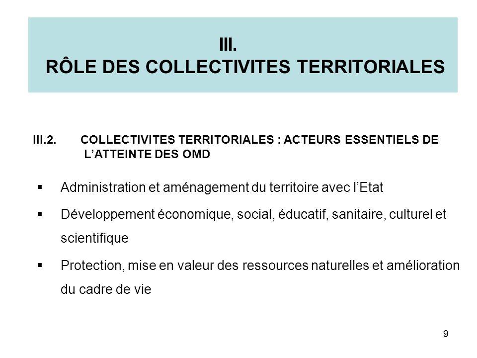 III. RÔLE DES COLLECTIVITES TERRITORIALES Administration et aménagement du territoire avec lEtat Développement économique, social, éducatif, sanitaire