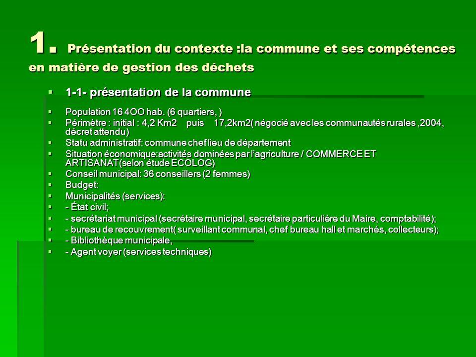 1.2 Contexte en matière de gestion des déchets 1.2 Contexte en matière de gestion des déchets Les compétences de la communes TEXTES REGLEMENTAIRES: TEXTES REGLEMENTAIRES: Article 08 de la constitution du Sénégal.