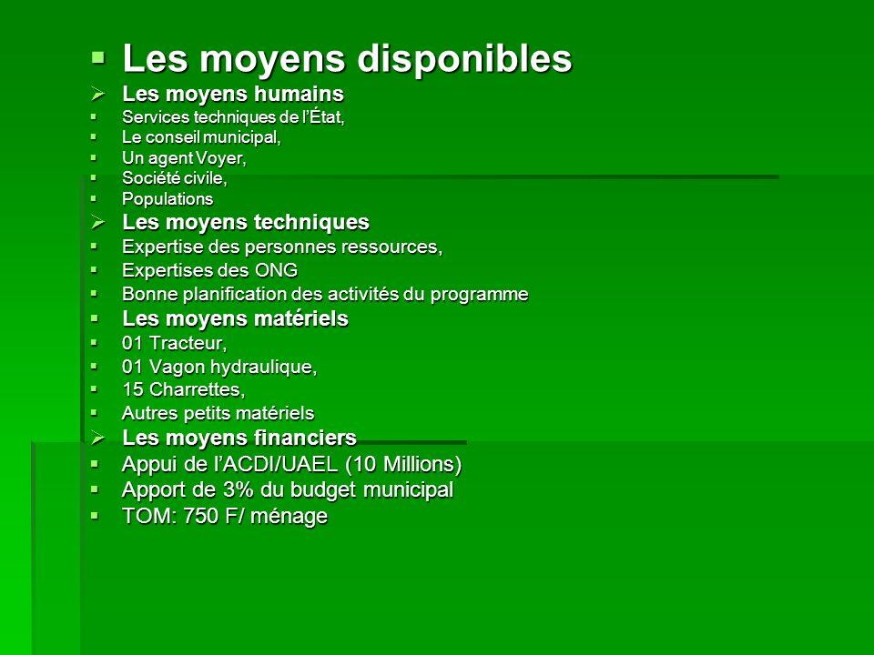 CONTRAINTES de la commune Financières: Financières: Faible mobilisation des ressources Faible mobilisation des ressources Délai de mise de disponibilité des ressources trop long.
