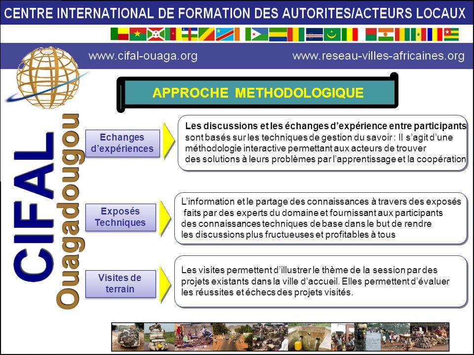 APPROCHE METHODOLOGIQUE Echanges dexpériences Les discussions et les échanges dexpérience entre participants sont basés sur les techniques de gestion