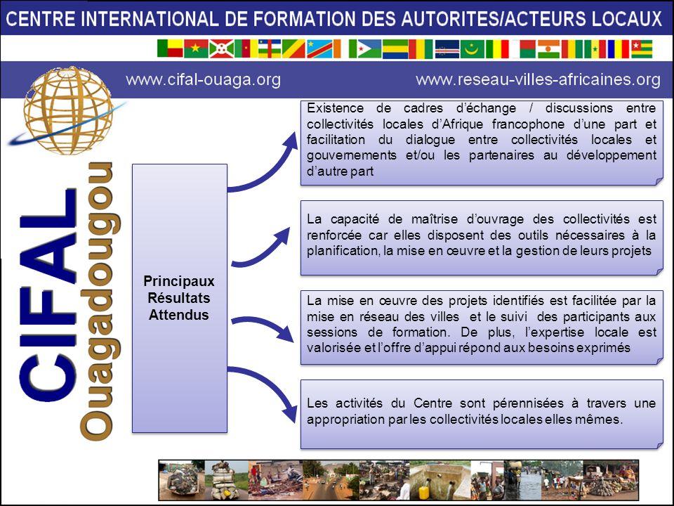 Principaux Résultats Attendus Existence de cadres déchange / discussions entre collectivités locales dAfrique francophone dune part et facilitation du
